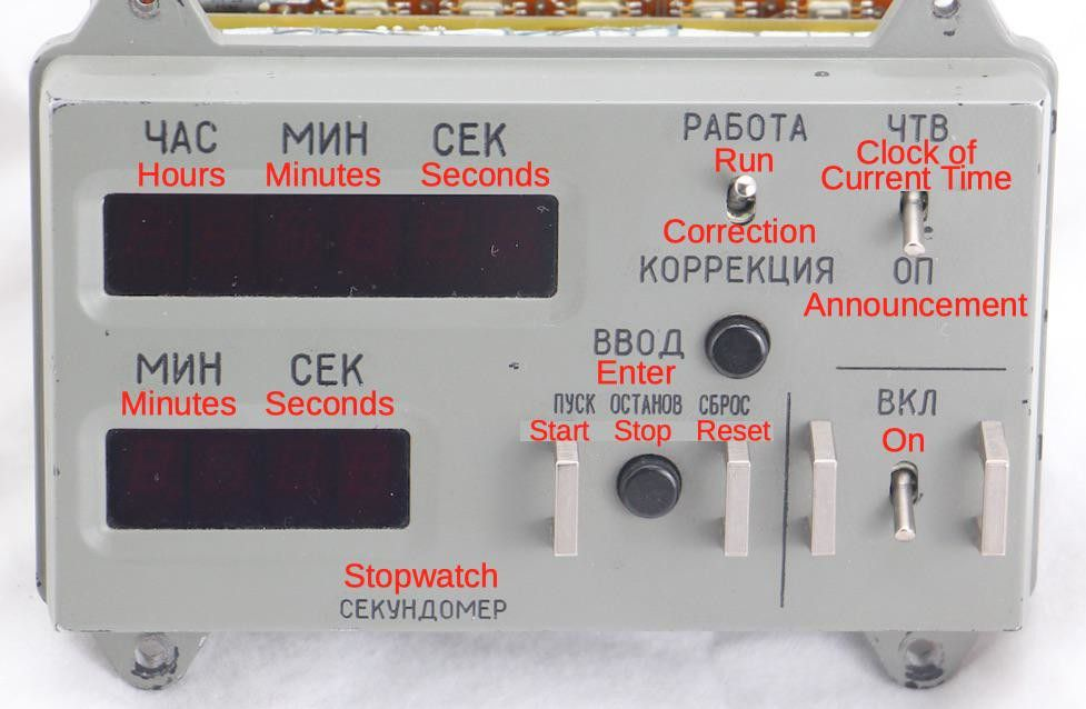 Digital clock front face with Russian text and English translations in red